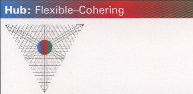 File:MVS Hub Flexible Cohering.jpg